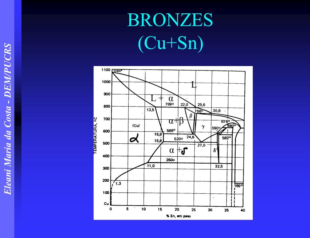 Eleani Maria da Costa - DEM/PUCRS BRONZES (Cu+Sn) FASES Fase cfc, dúctil e tenaz Fase cfc, dúctil e tenaz Até 16% de Sn é monofásica Até 16% de Sn é monofásica A fase está presente até 36% de Sn A fase está presente até 36% de Sn Fase é + dura Fase é + dura Está presente a partir de 16% de Sn Está presente a partir de 16% de Sn