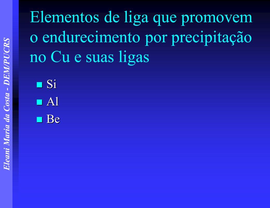 Eleani Maria da Costa - DEM/PUCRS Elementos de liga que promovem o endurecimento por precipitação no Cu e suas ligas Si Si Al Al Be Be