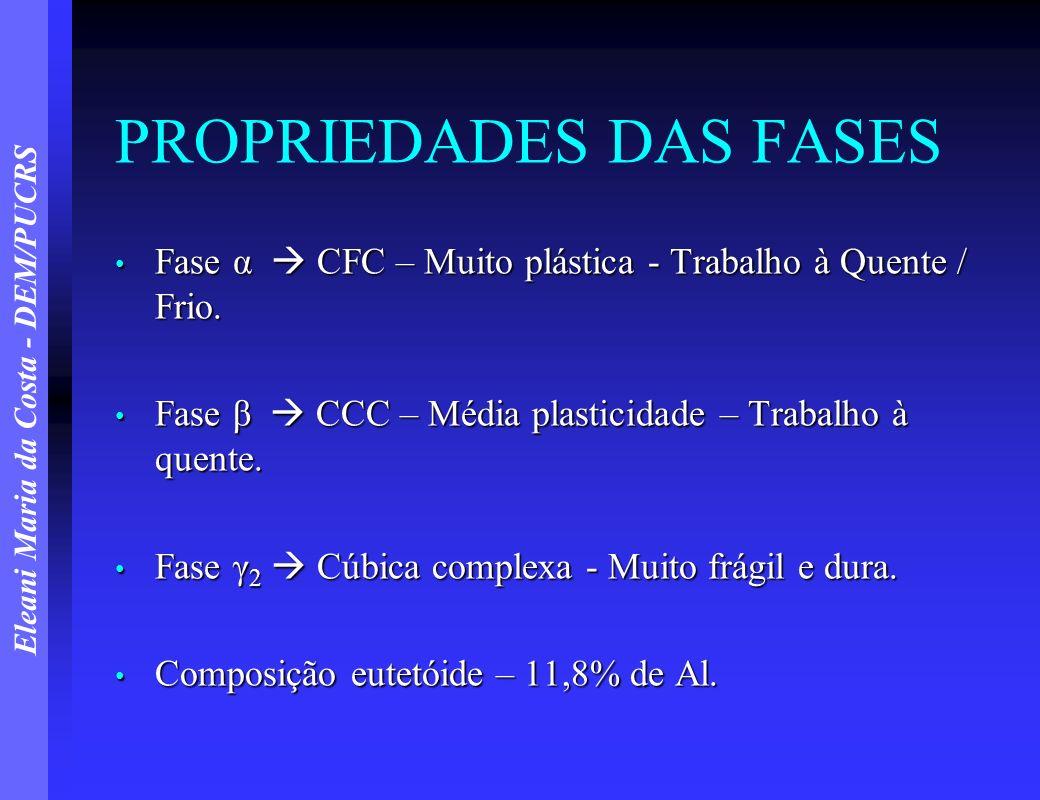 Eleani Maria da Costa - DEM/PUCRS PROPRIEDADES DAS FASES Fase α CFC – Muito plástica - Trabalho à Quente / Frio. Fase α CFC – Muito plástica - Trabalh