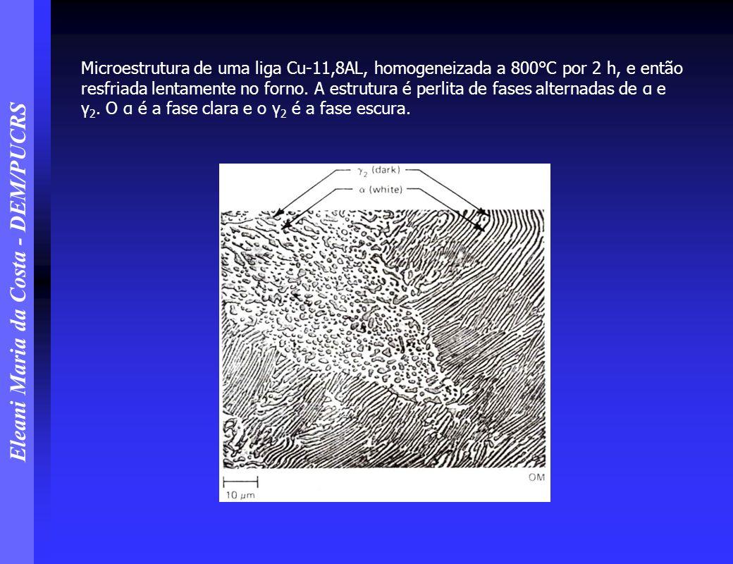 Eleani Maria da Costa - DEM/PUCRS Microestrutura de uma liga Cu-11,8AL, homogeneizada a 800°C por 2 h, e então resfriada lentamente no forno. A estrut