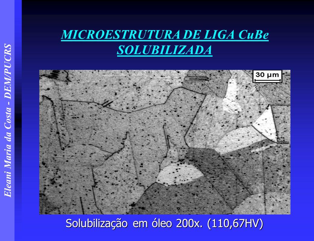 Eleani Maria da Costa - DEM/PUCRS MICROESTRUTURA DE LIGA CuBe SOLUBILIZADA Solubilização em óleo 200x. (110,67HV)