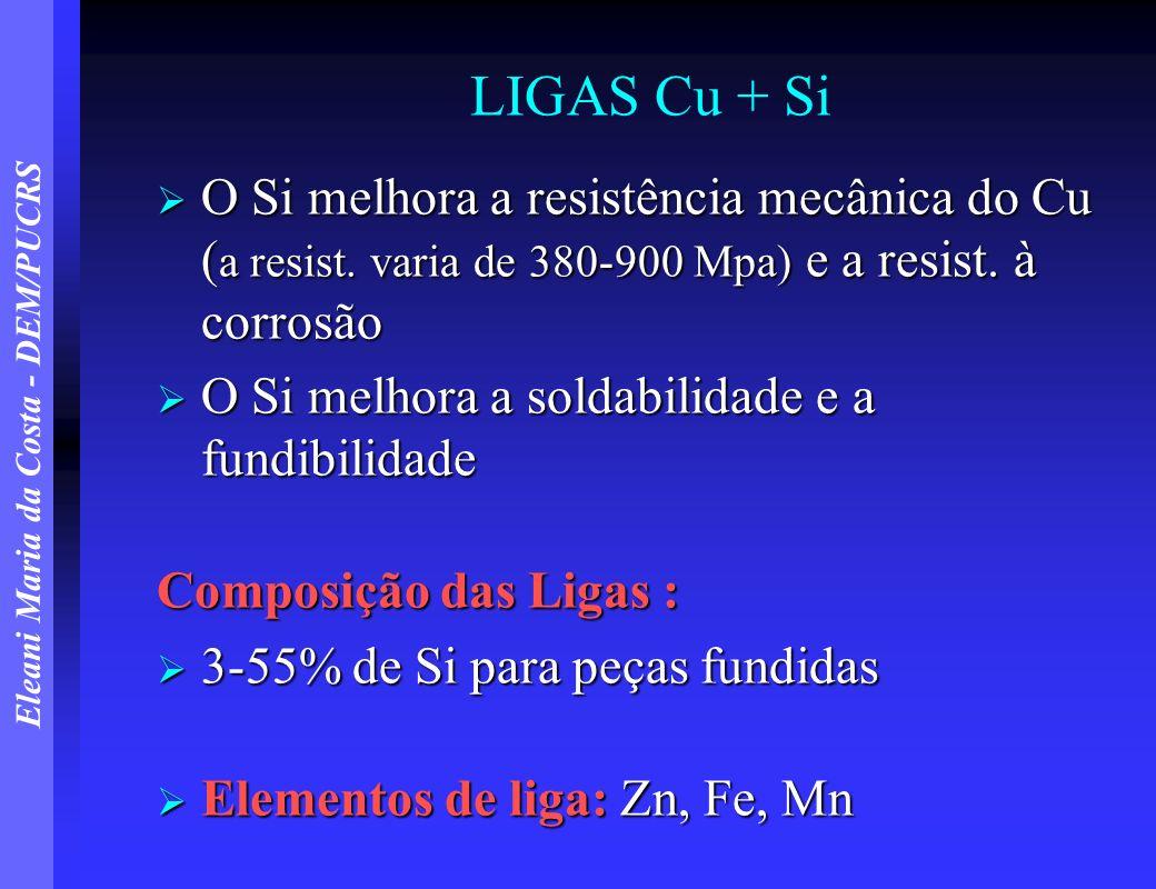 Eleani Maria da Costa - DEM/PUCRS LIGAS Cu + Si O Si melhora a resistência mecânica do Cu ( a resist. varia de 380-900 Mpa) e a resist. à corrosão O S