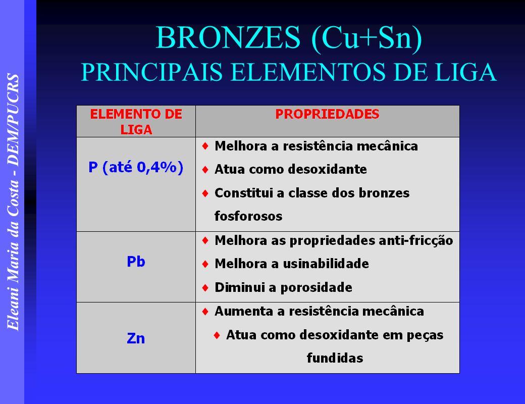 Eleani Maria da Costa - DEM/PUCRS BRONZES (Cu+Sn) PRINCIPAIS ELEMENTOS DE LIGA