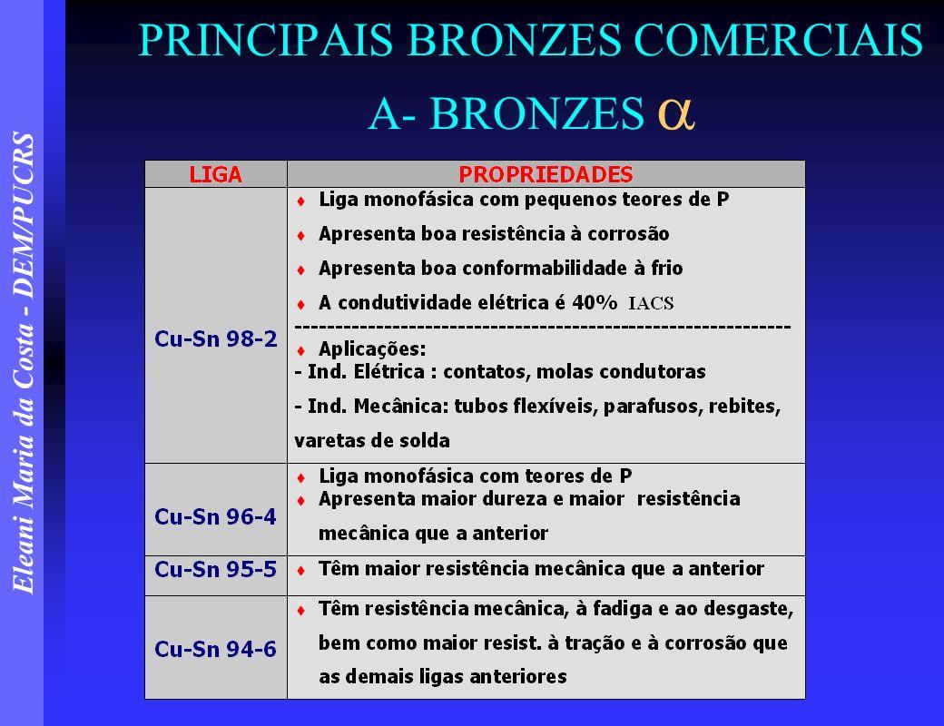 Eleani Maria da Costa - DEM/PUCRS PRINCIPAIS BRONZES COMERCIAIS B- BRONZES +