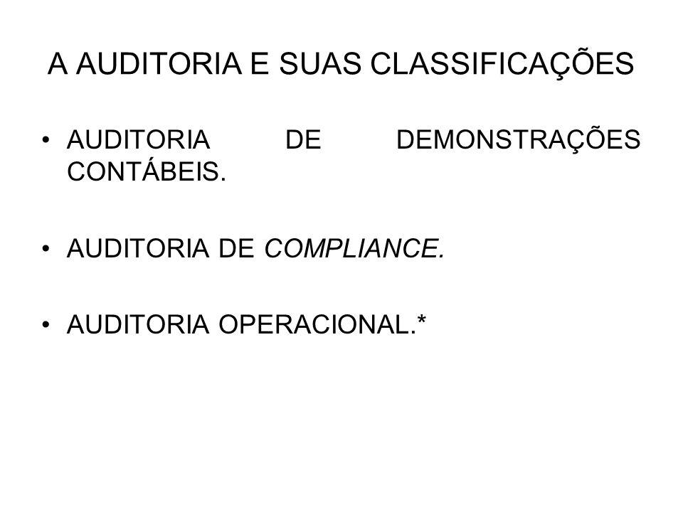 AUDITORIA DE DOMONSTRAÇÕES CONTÁBEIS OBTENÇÃO DE EVIDÊNCIAS PARA EMISSÃO DE PARECER.