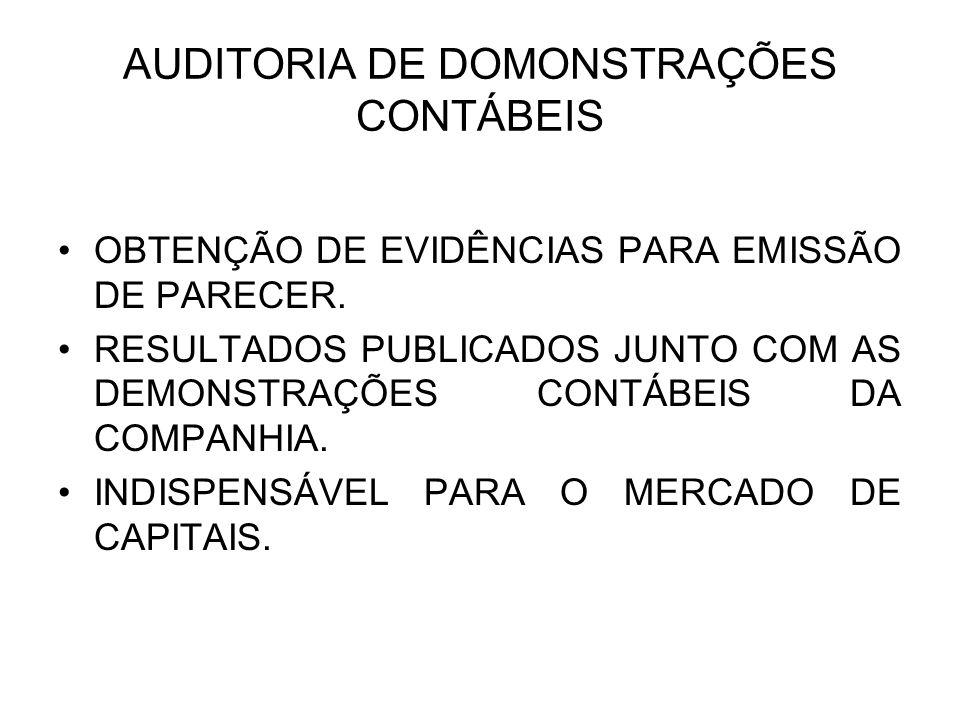 AUDITORIA DE DOMONSTRAÇÕES CONTÁBEIS OBTENÇÃO DE EVIDÊNCIAS PARA EMISSÃO DE PARECER. RESULTADOS PUBLICADOS JUNTO COM AS DEMONSTRAÇÕES CONTÁBEIS DA COM