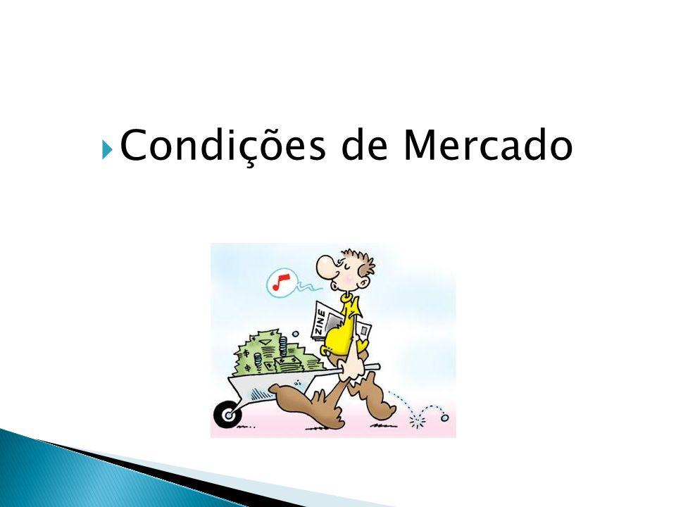 Condições de Mercado