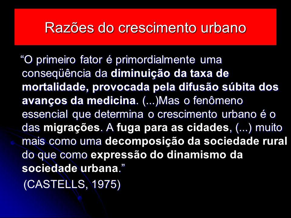 Razões do crescimento urbano O primeiro fator é primordialmente uma conseqüência da diminuição da taxa de mortalidade, provocada pela difusão súbita d