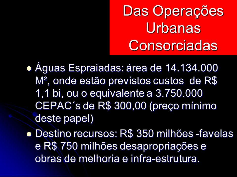 Águas Espraiadas: área de 14.134.000 M², onde estão previstos custos de R$ 1,1 bi, ou o equivalente a 3.750.000 CEPAC´s de R$ 300,00 (preço mínimo des