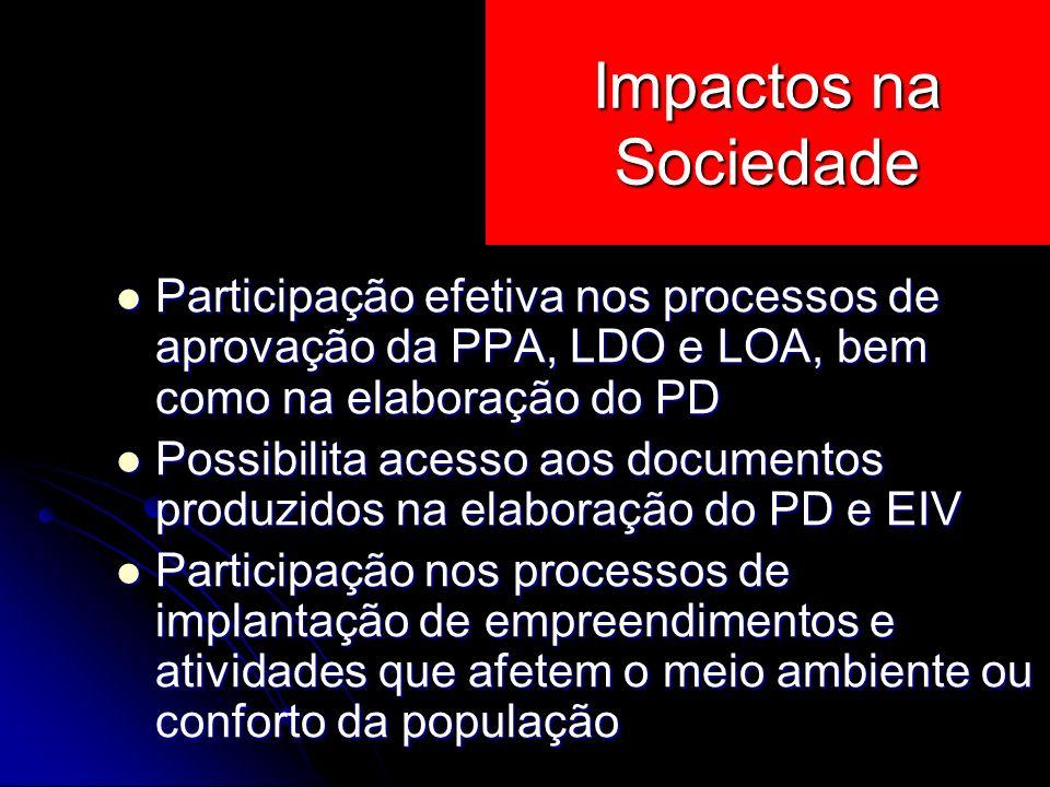 Participação efetiva nos processos de aprovação da PPA, LDO e LOA, bem como na elaboração do PD Participação efetiva nos processos de aprovação da PPA