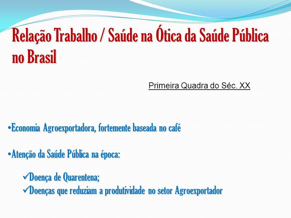 Relação Trabalho / Saúde na Ótica da Saúde Pública no Brasil Economia Agroexportadora, fortemente baseada no café Economia Agroexportadora, fortemente