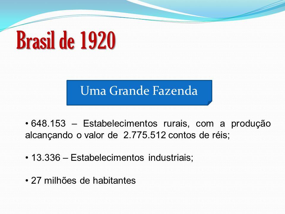 Brasil de 1920 Uma Grande Fazenda 648.153 – Estabelecimentos rurais, com a produção alcançando o valor de 2.775.512 contos de réis; 13.336 – Estabelec
