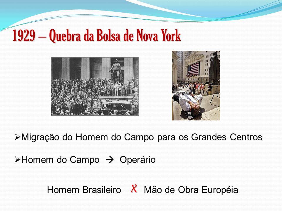 1929 – Quebra da Bolsa de Nova York Migração do Homem do Campo para os Grandes Centros Homem do Campo Operário Homem BrasileiroMão de Obra Européia X