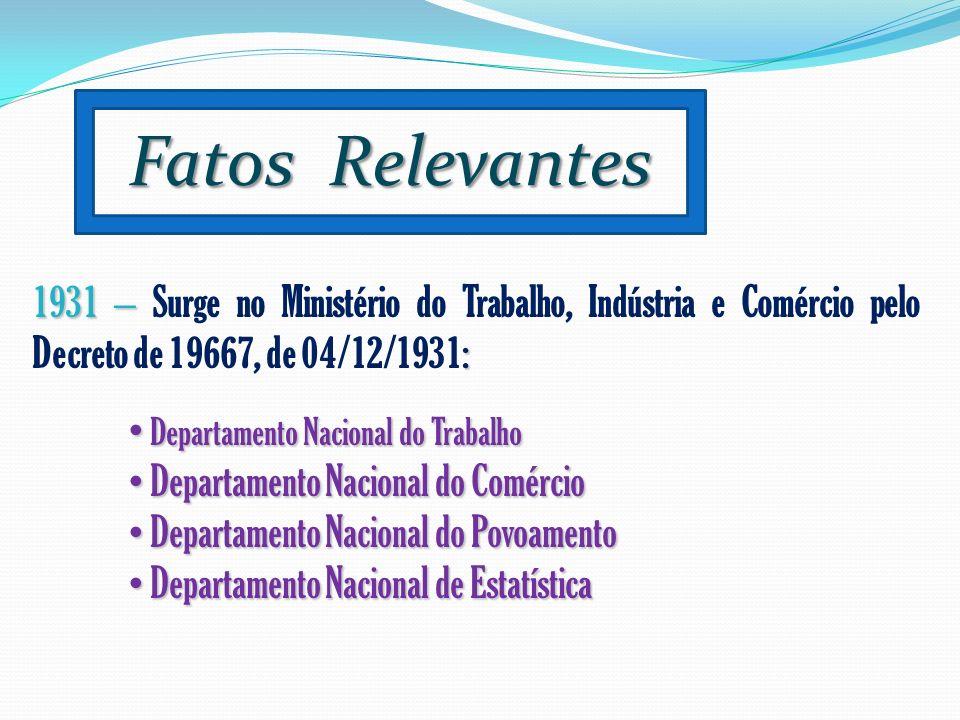 Fatos Relevantes 1931 – : 1931 – Surge no Ministério do Trabalho, Indústria e Comércio pelo Decreto de 19667, de 04/12/1931: Departamento Nacional do