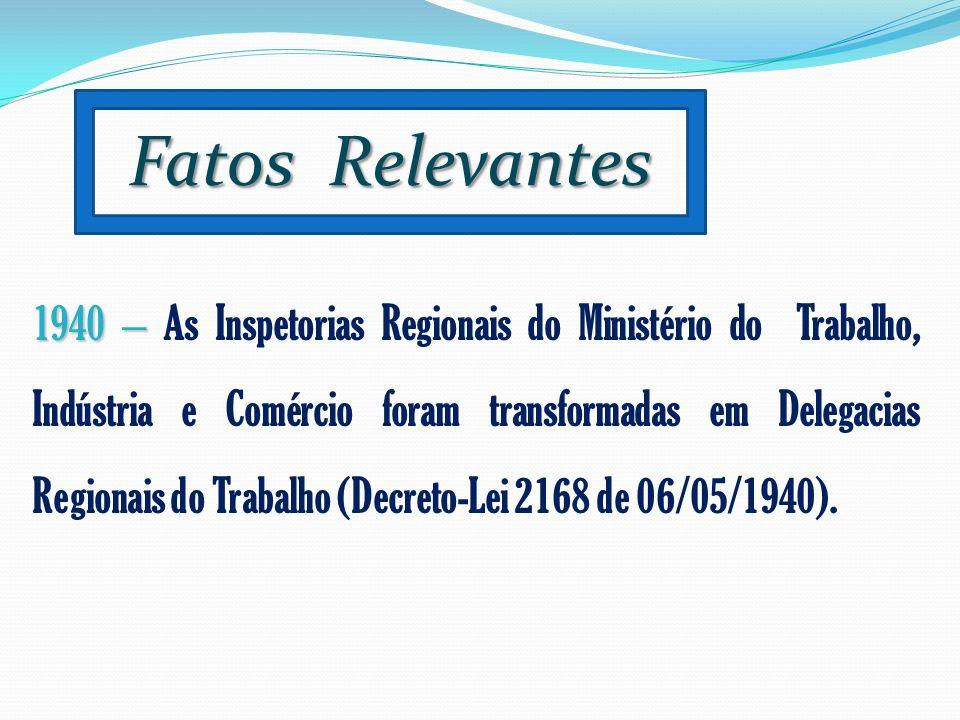 Fatos Relevantes 1940 – 1940 – As Inspetorias Regionais do Ministério do Trabalho, Indústria e Comércio foram transformadas em Delegacias Regionais do