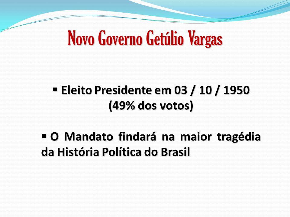 Novo Governo Getúlio Vargas Eleito Presidente em 03 / 10 / 1950 (49% dos votos) Eleito Presidente em 03 / 10 / 1950 (49% dos votos) O Mandato findará