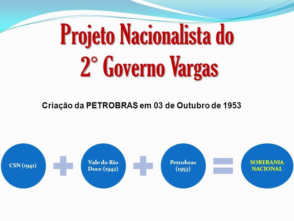 Projeto Nacionalista do 2° Governo Vargas 2° Governo Vargas CSN (1941) Vale do Rio Doce (1942) Petrobras (1953) SOBERANIA NACIONAL Criação da PETROBRA