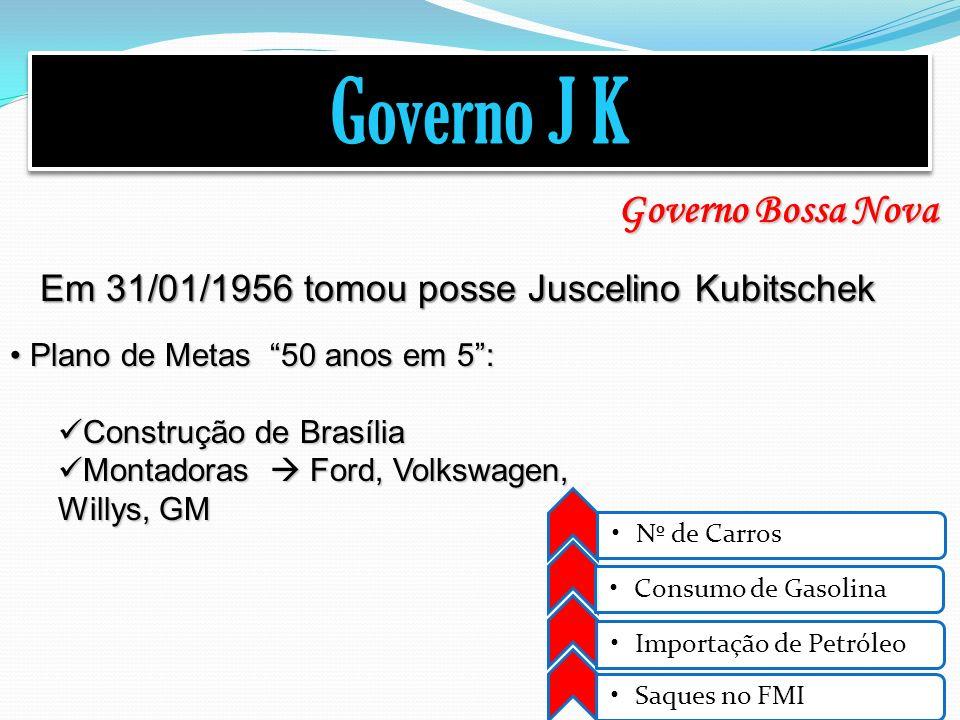 Governo J K Em 31/01/1956 tomou posse Juscelino Kubitschek Governo Bossa Nova Plano de Metas 50 anos em 5: Plano de Metas 50 anos em 5: Construção de