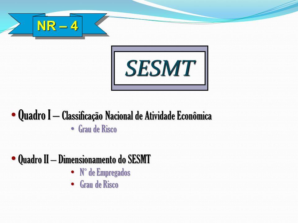 NR – 4 SESMT Quadro I – Classificação Nacional de Atividade Econômica Quadro I – Classificação Nacional de Atividade Econômica Grau de RiscoGrau de Ri