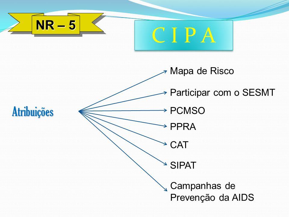 NR – 5 Atribuições Mapa de Risco Participar com o SESMT PCMSO PPRA CAT SIPAT Campanhas de Prevenção da AIDS C I P A