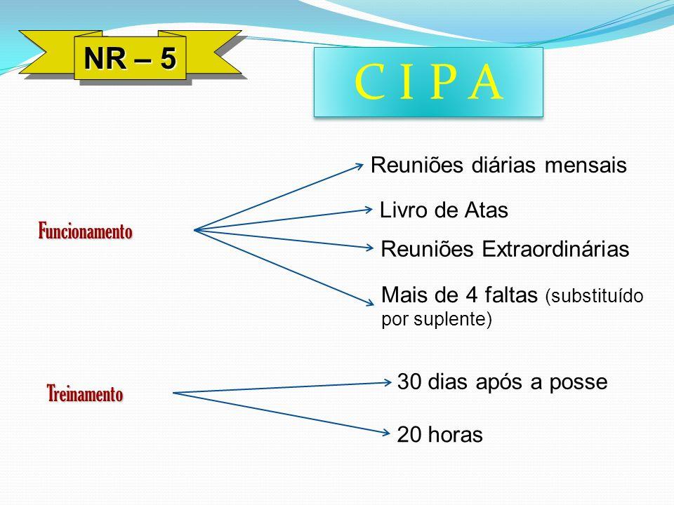 NR – 5 Funcionamento Reuniões diárias mensais Livro de Atas Reuniões Extraordinárias Mais de 4 faltas (substituído por suplente) Treinamento 30 dias a