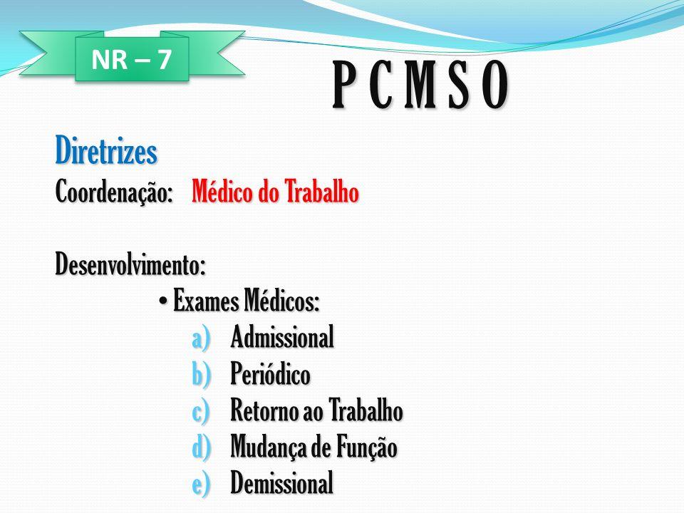 NR – 7 P C M S O Diretrizes Coordenação: Médico do Trabalho Desenvolvimento: Exames Médicos: Exames Médicos: a)Admissional b)Periódico c)Retorno ao Tr