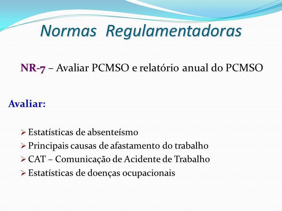 NR-7 NR-7 – Avaliar PCMSO e relatório anual do PCMSO Avaliar: Estatísticas de absenteísmo Principais causas de afastamento do trabalho CAT – Comunicaç