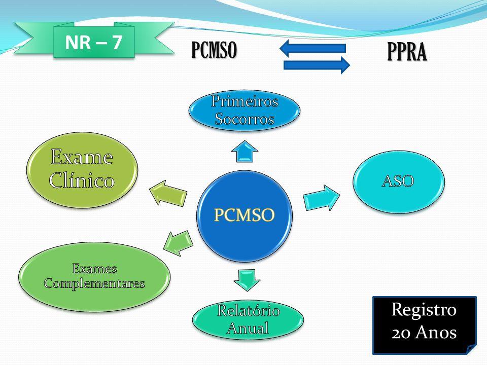 NR – 7 PCMSOPPRA Registro 20 Anos
