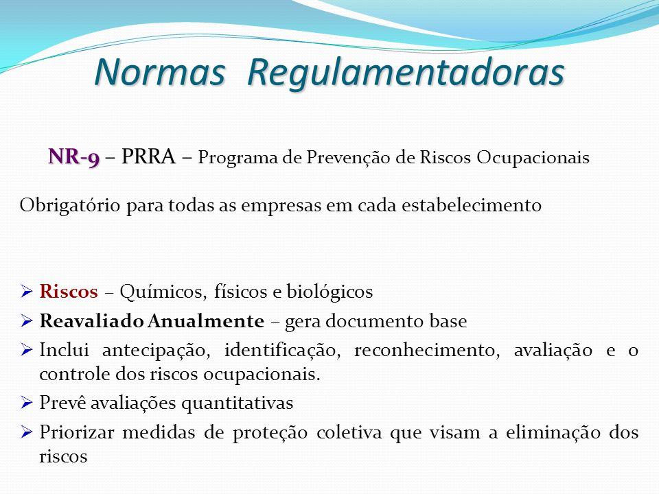 NR-9 NR-9 – PRRA – Programa de Prevenção de Riscos Ocupacionais Obrigatório para todas as empresas em cada estabelecimento Riscos – Químicos, físicos
