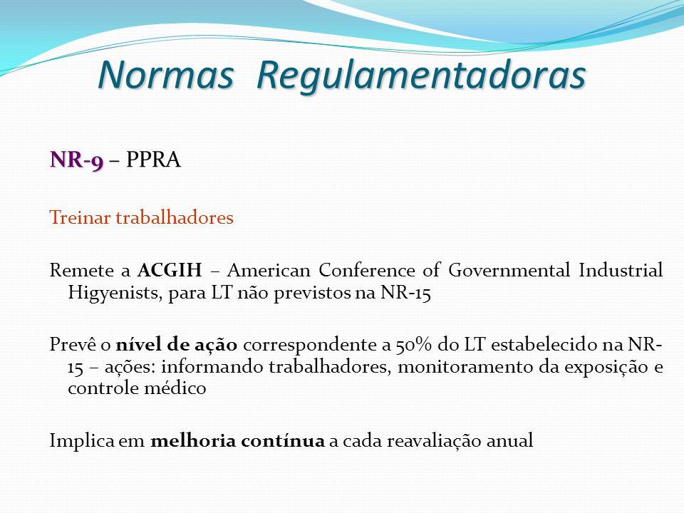 NR-9 NR-9 – PPRA Treinar trabalhadores Remete a ACGIH – American Conference of Governmental Industrial Higyenists, para LT não previstos na NR-15 Prev