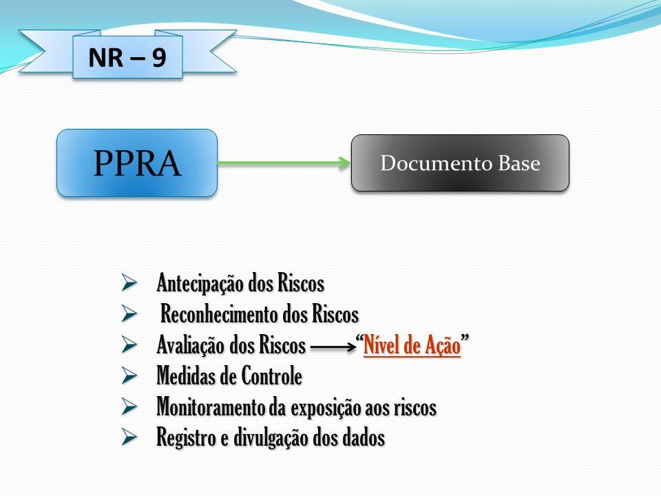 NR – 9 Documento Base Antecipação dos Riscos Antecipação dos Riscos Reconhecimento dos Riscos Reconhecimento dos Riscos Avaliação dos Riscos Nível de