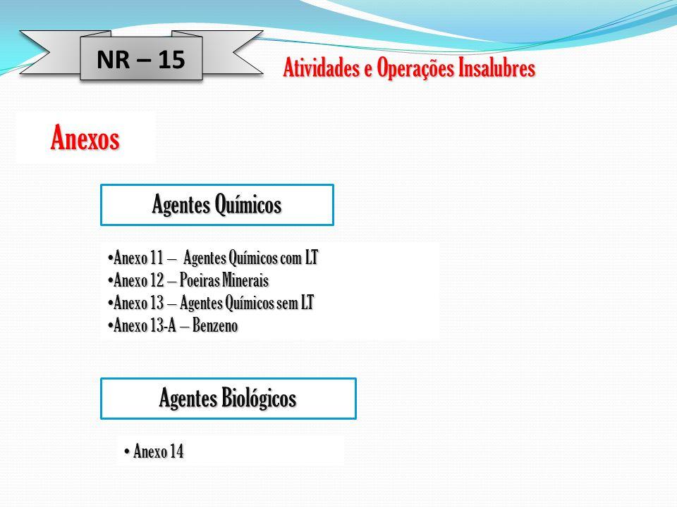 NR – 15 Atividades e Operações Insalubres Anexos Anexo 11 – Agentes Químicos com LT Anexo 11 – Agentes Químicos com LT Anexo 12 – Poeiras Minerais Ane