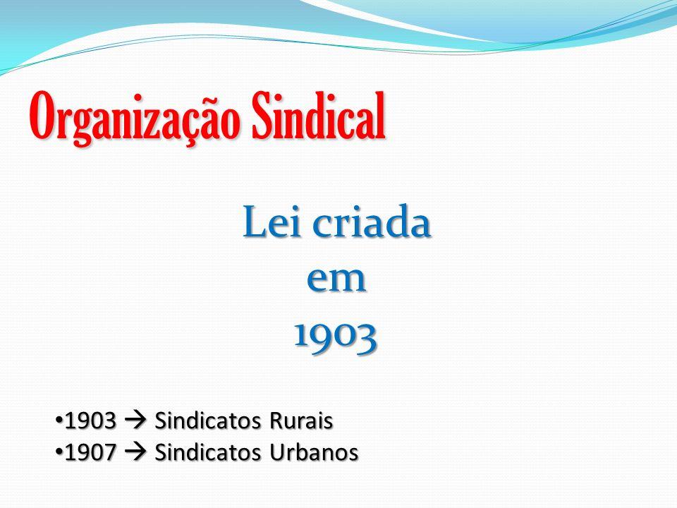 Organização Sindical Lei criada em1903 1903 Sindicatos Rurais 1903 Sindicatos Rurais 1907 Sindicatos Urbanos 1907 Sindicatos Urbanos