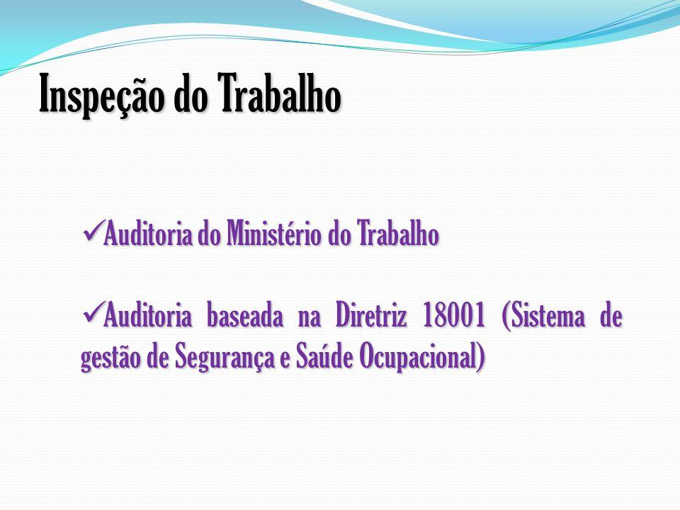 Inspeção do Trabalho Auditoria do Ministério do Trabalho Auditoria do Ministério do Trabalho Auditoria baseada na Diretriz 18001 (Sistema de gestão de