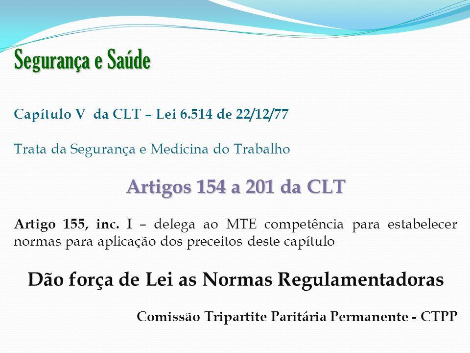 Segurança e Saúde Capítulo V da CLT – Lei 6.514 de 22/12/77 Trata da Segurança e Medicina do Trabalho Artigos 154 a 201 da CLT Artigo 155, inc. I – de