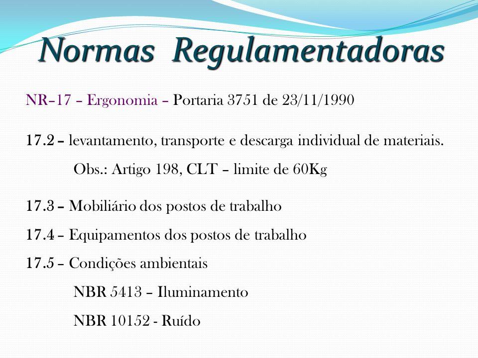 Normas Regulamentadoras NR–17 – Ergonomia – Portaria 3751 de 23/11/1990 17.2 – levantamento, transporte e descarga individual de materiais. Obs.: Arti