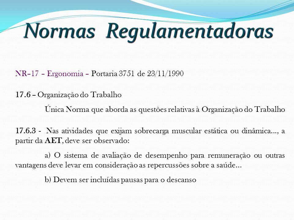 Normas Regulamentadoras NR–17 – Ergonomia – Portaria 3751 de 23/11/1990 17.6 – Organização do Trabalho Única Norma que aborda as questões relativas à