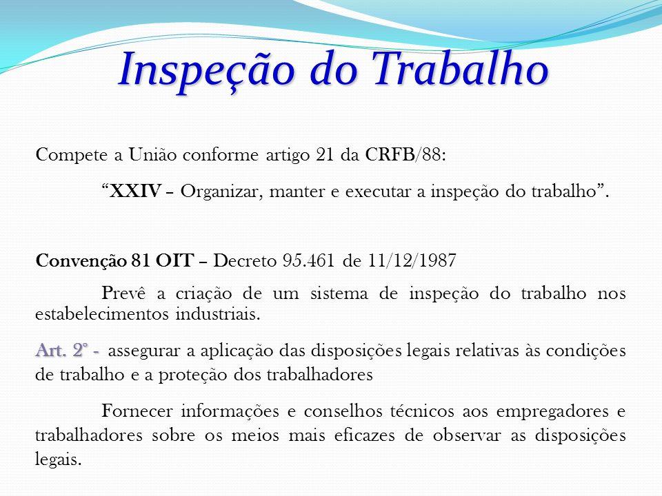 Inspeção do Trabalho Compete a União conforme artigo 21 da CRFB/88: XXIV – Organizar, manter e executar a inspeção do trabalho. Convenção 81 OIT – Dec
