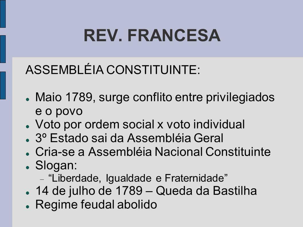 REV. FRANCESA ASSEMBLÉIA CONSTITUINTE: Maio 1789, surge conflito entre privilegiados e o povo Voto por ordem social x voto individual 3º Estado sai da