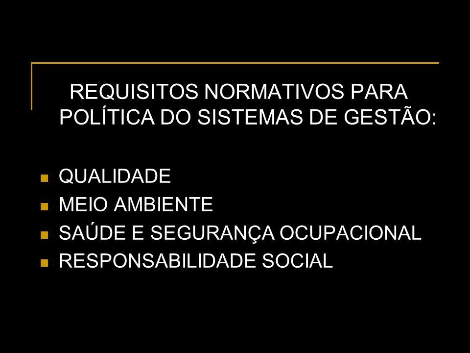 REQUISITOS NORMATIVOS PARA POLÍTICA DO SISTEMAS DE GESTÃO: QUALIDADE MEIO AMBIENTE SAÚDE E SEGURANÇA OCUPACIONAL RESPONSABILIDADE SOCIAL