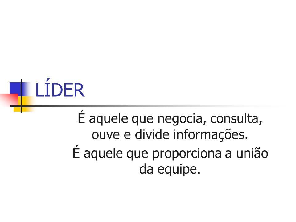 LÍDER É aquele que negocia, consulta, ouve e divide informações. É aquele que proporciona a união da equipe.