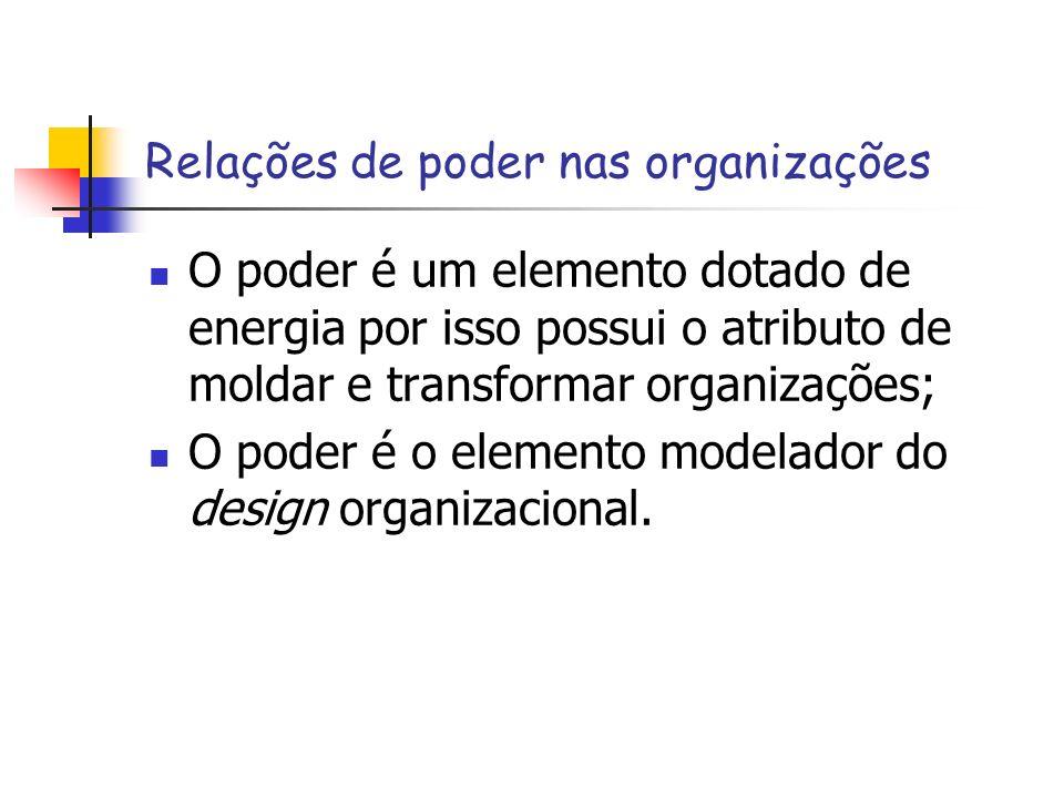 Relações de poder nas organizações O poder é um elemento dotado de energia por isso possui o atributo de moldar e transformar organizações; O poder é
