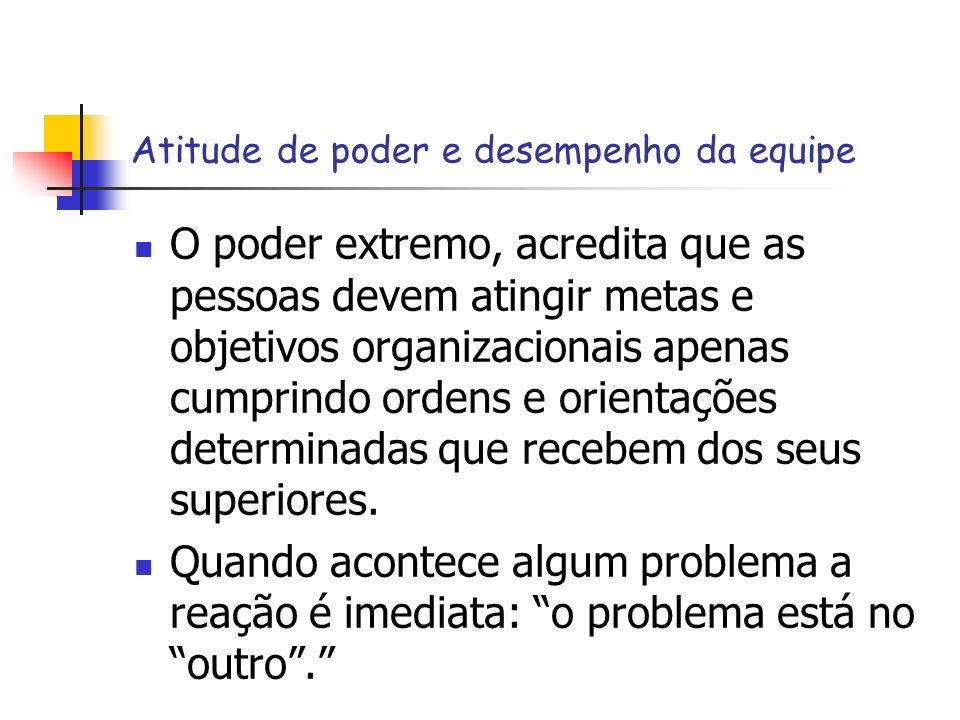 Atitude de poder e desempenho da equipe O poder extremo, acredita que as pessoas devem atingir metas e objetivos organizacionais apenas cumprindo orde