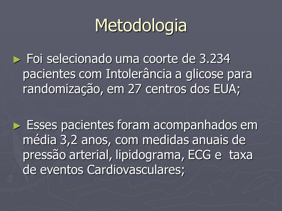 Metodologia Critérios de inclusão: pacientes com os seguintes níveis glicêmicos Critérios de inclusão: pacientes com os seguintes níveis glicêmicos - glicemia de jejum: 5,3-6,9 mmol/l - glicemia de jejum: 5,3-6,9 mmol/l - 2 h após 75g de : 7,8 – 11 mmol/l; - 2 h após 75g de : 7,8 – 11 mmol/l; Critérios de exclusão: Critérios de exclusão: - pacientes em uso de medicações que a tolerância a glicose; - pacientes em uso de medicações que a tolerância a glicose; - pacientes com doença com expectativa de vida reduzida; - pacientes com doença com expectativa de vida reduzida; - pacientes com incapacidade para realizar atividades físicas; - pacientes com incapacidade para realizar atividades físicas; - pacientes com evento CV nos últimos 6 meses antes do estudo; - pacientes com evento CV nos últimos 6 meses antes do estudo;