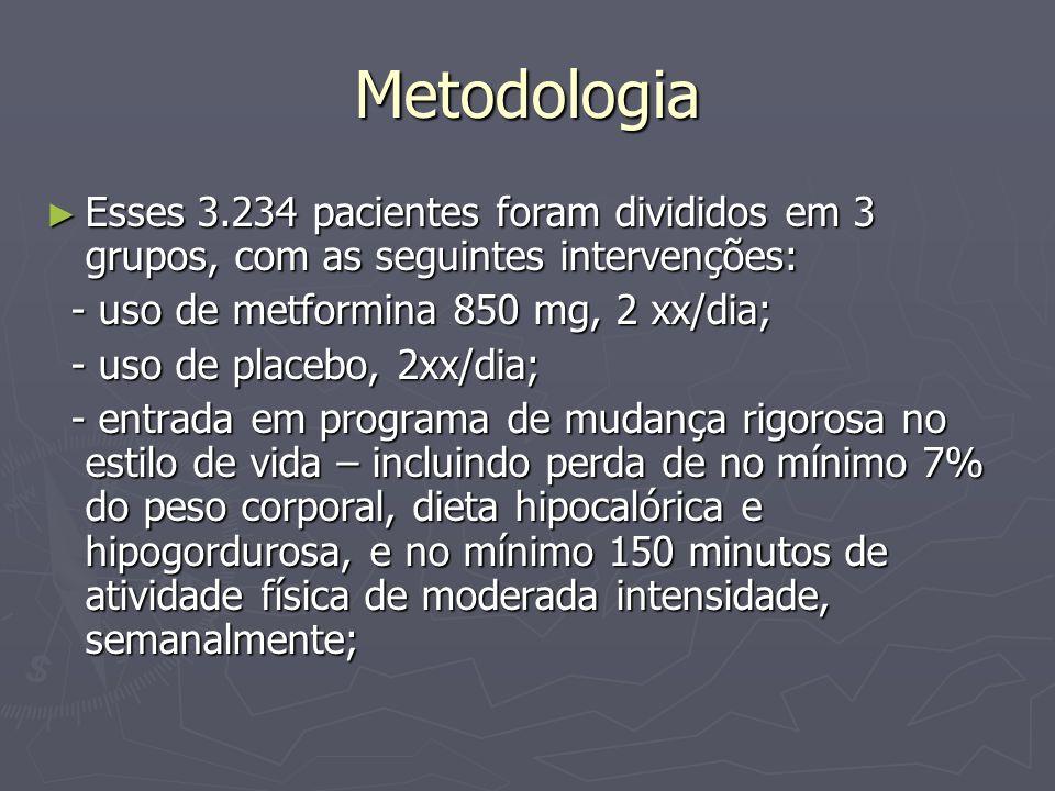 Metodologia Esses 3.234 pacientes foram divididos em 3 grupos, com as seguintes intervenções: Esses 3.234 pacientes foram divididos em 3 grupos, com a