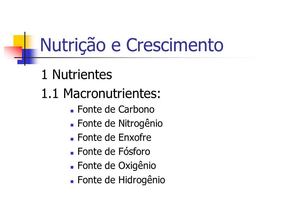 Nutrição e Crescimento 1 Nutrientes 1.1 Macronutrientes: Fonte de Carbono Fonte de Nitrogênio Fonte de Enxofre Fonte de Fósforo Fonte de Oxigênio Fonte de Hidrogênio