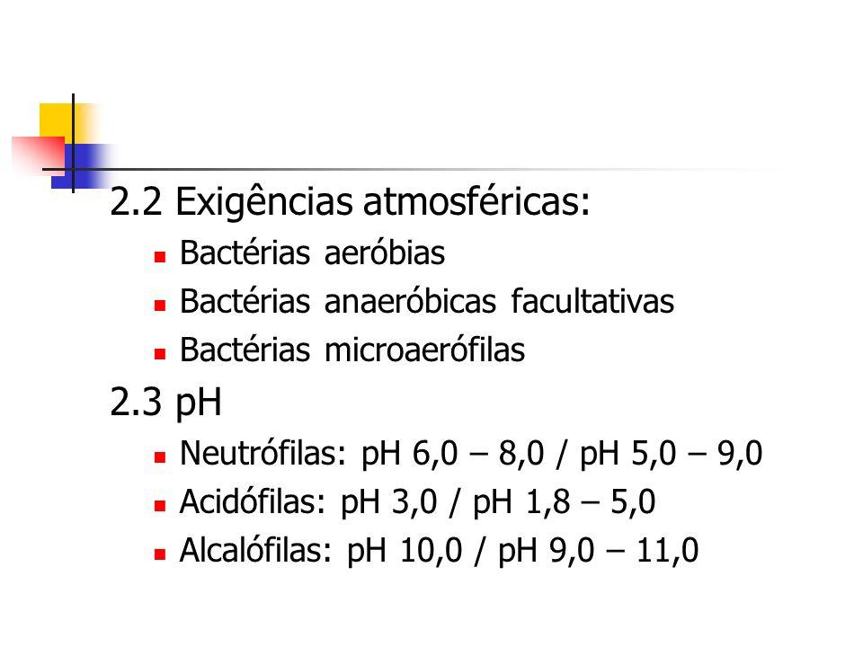 2.2 Exigências atmosféricas: Bactérias aeróbias Bactérias anaeróbicas facultativas Bactérias microaerófilas 2.3 pH Neutrófilas: pH 6,0 – 8,0 / pH 5,0 – 9,0 Acidófilas: pH 3,0 / pH 1,8 – 5,0 Alcalófilas: pH 10,0 / pH 9,0 – 11,0