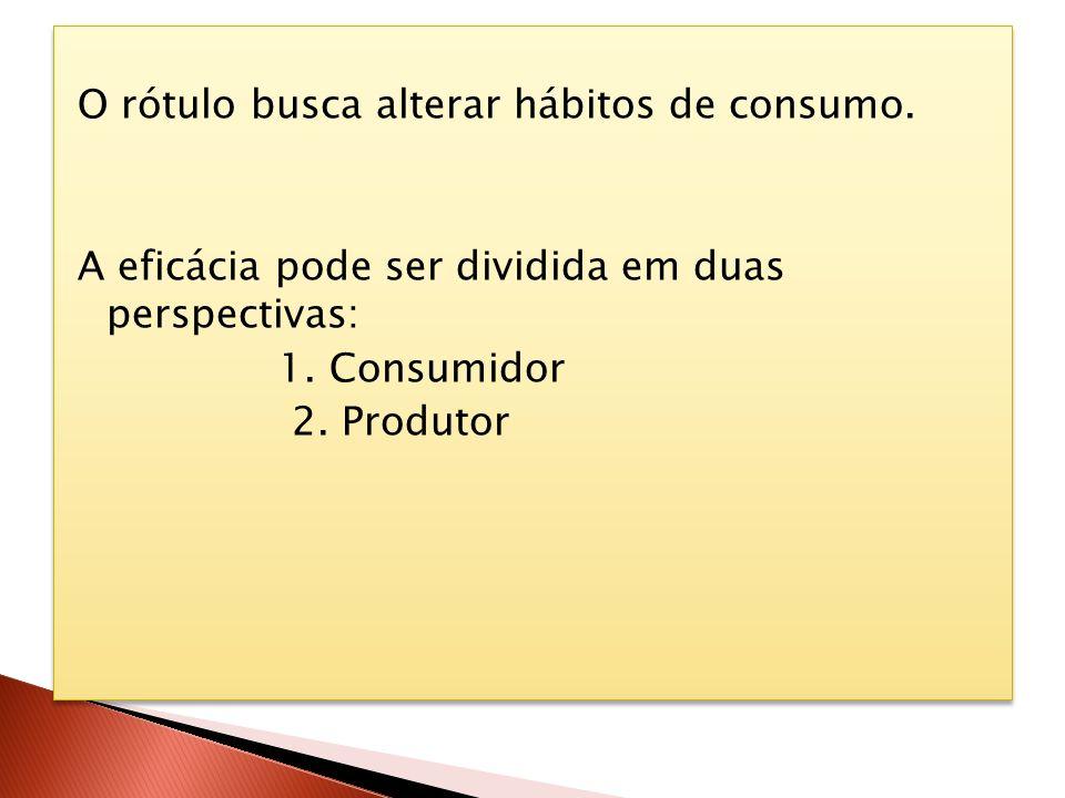 O rótulo busca alterar hábitos de consumo. A eficácia pode ser dividida em duas perspectivas: 1. Consumidor 2. Produtor O rótulo busca alterar hábitos