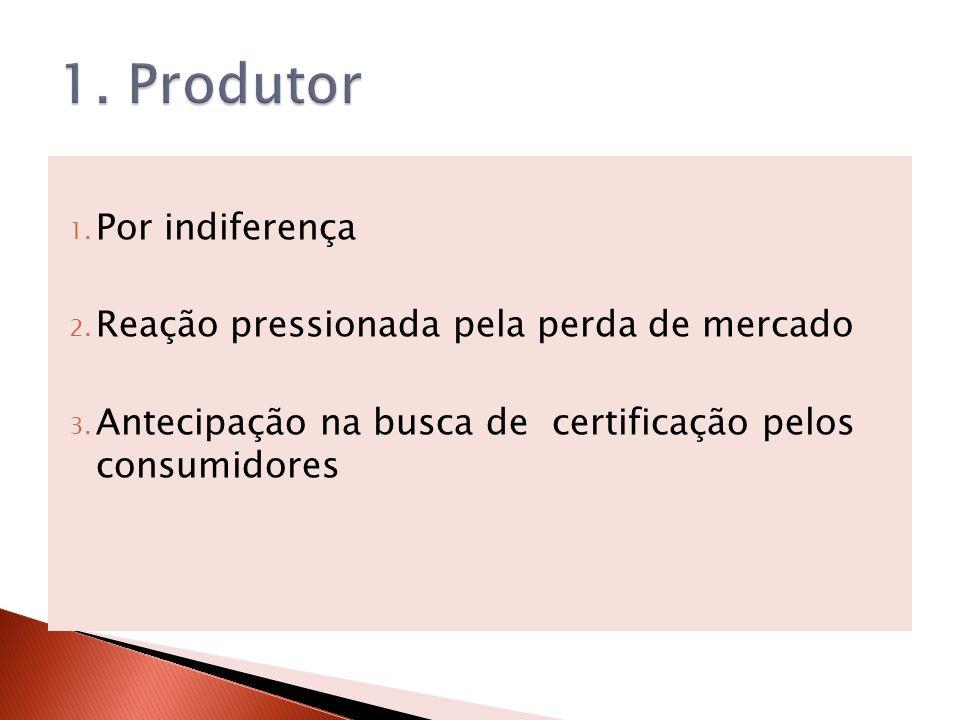 1. Por indiferença 2. Reação pressionada pela perda de mercado 3. Antecipação na busca de certificação pelos consumidores