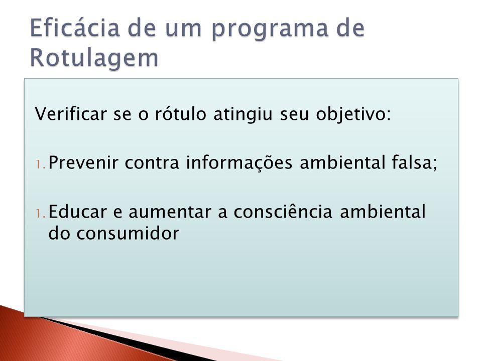 Verificar se o rótulo atingiu seu objetivo: 1. Prevenir contra informações ambiental falsa; 1. Educar e aumentar a consciência ambiental do consumidor